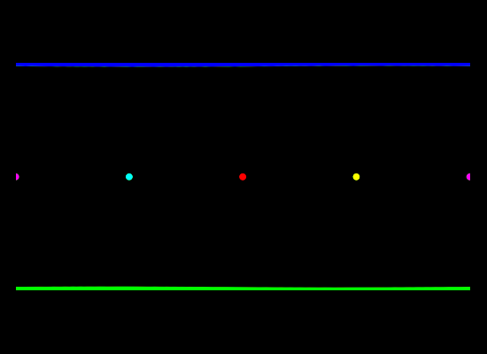 Equirectangle format of point color environment map